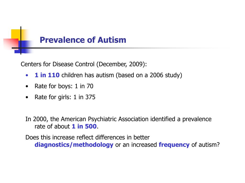 Prevalence For Autism Ppt Autism Spectrum Disorders Educational Implications