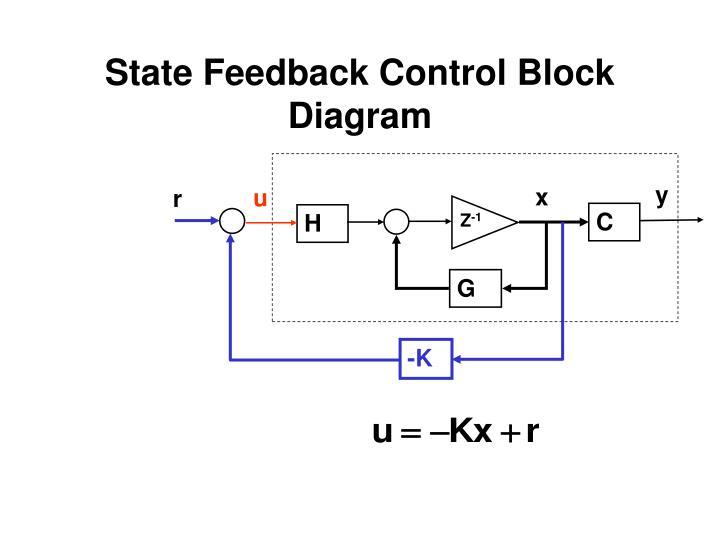 block diagram in powerpoint
