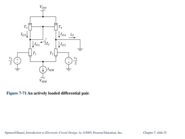 Introduction To Electronic Circuit Design Spencer Ghausi Index