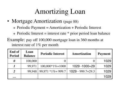 PPT - Chapter 4 Time Value of Money (cont.) PowerPoint Presentation - ID:240018