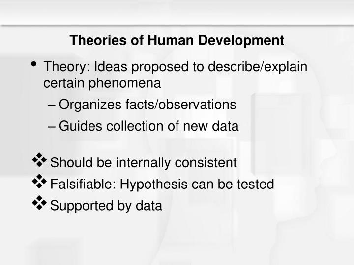 PPT - CHAPTER 2 THEORIES OF HUMAN DEVELOPMENT PowerPoint