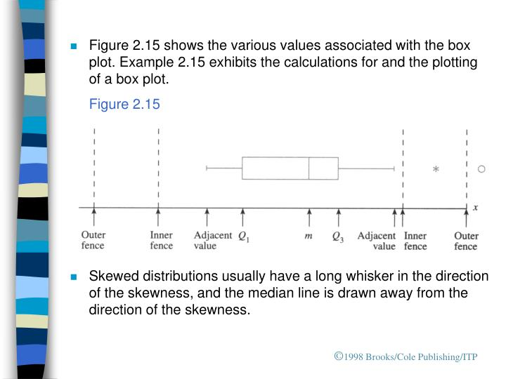 PPT - Chapter 2 Describing Data with Numerical Measurements