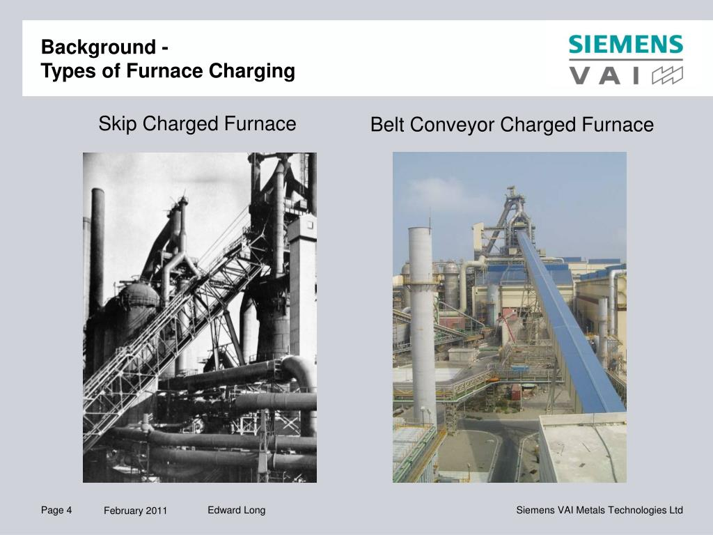 Ppt A History Of Material Charging Systems For Blast