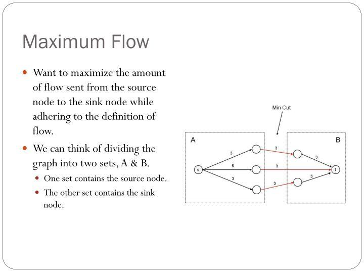 Ppt Network Flow Powerpoint Presentation Id349676
