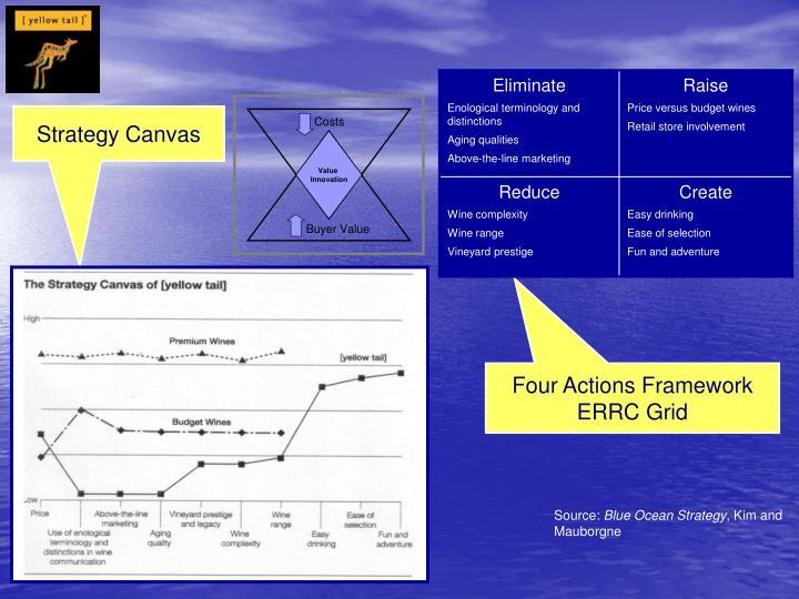 Ebay blue ocean strategy canvas Homework Service czpaperrdxc