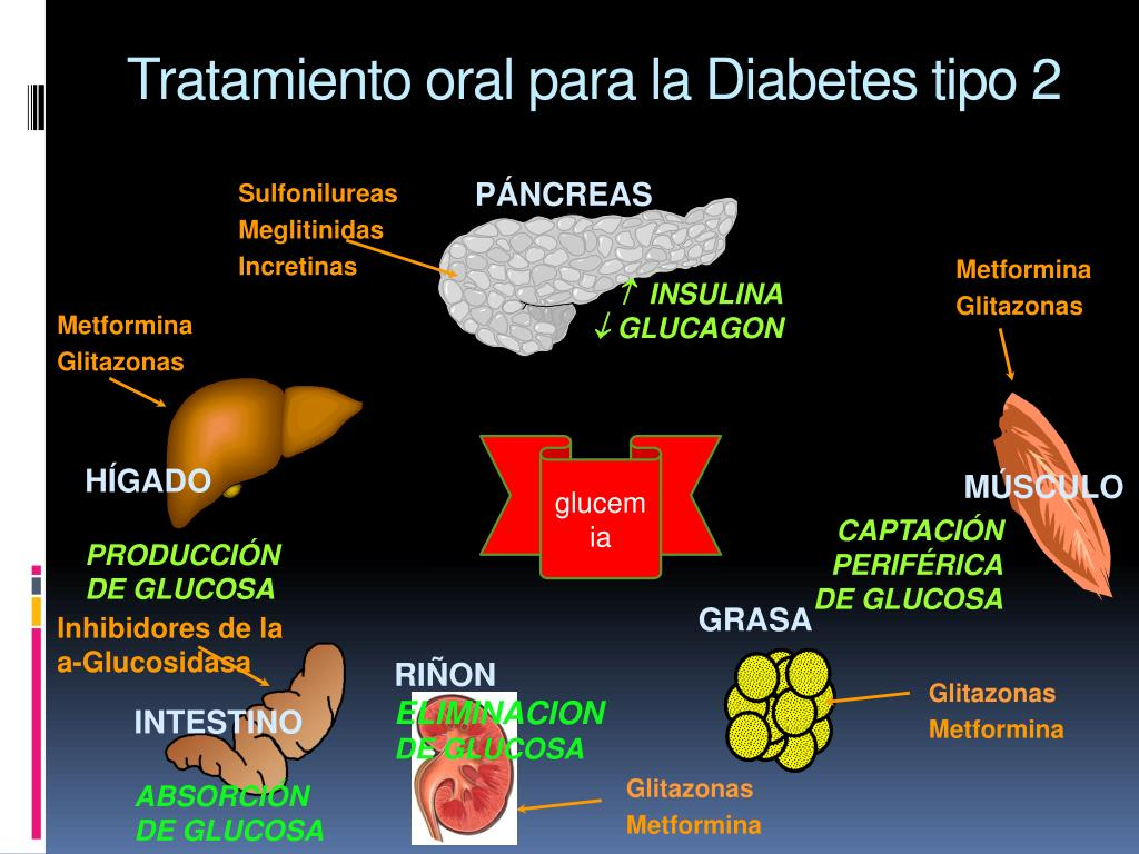 Libros De Diabetes Tratamiento Natural Para La Diabetes Remedio Natural Para