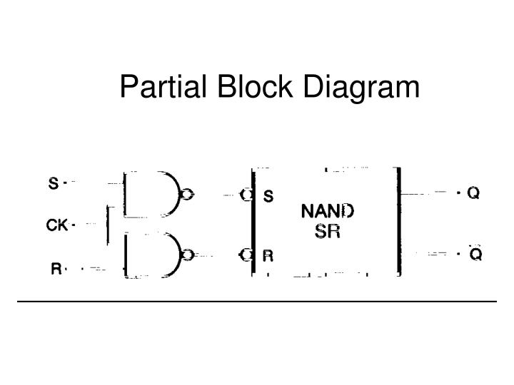 block diagram jk flip flop
