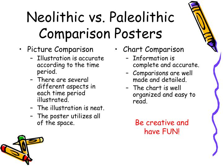 The difference between paleolithic and neolithic Term paper Service