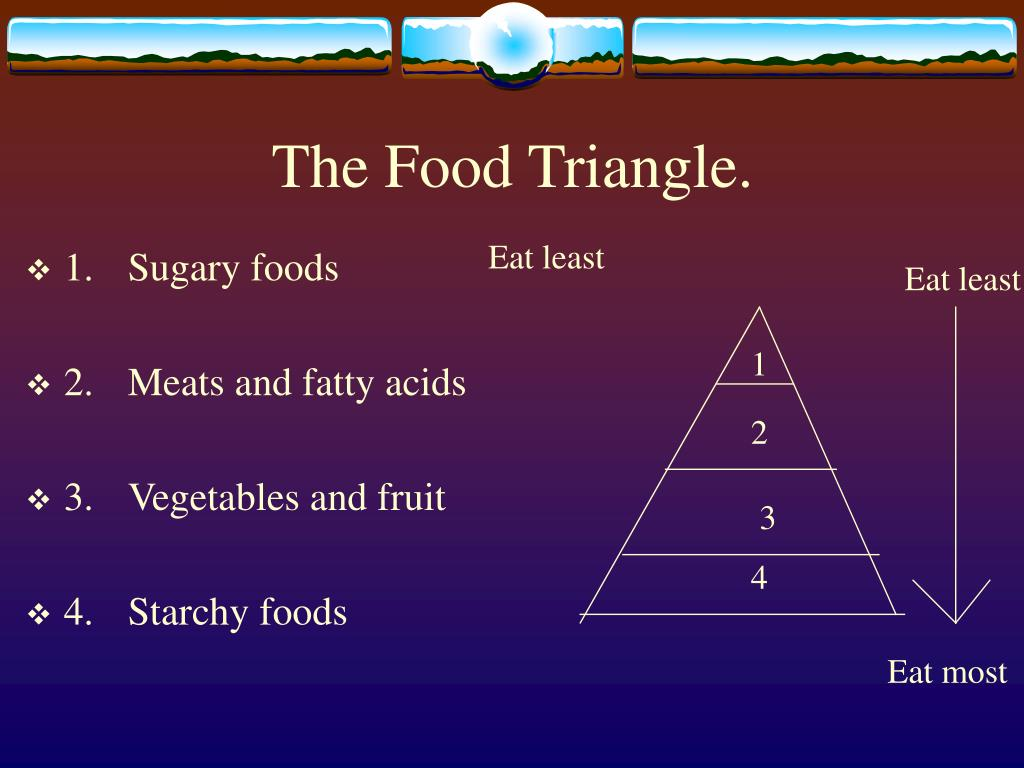 Cuisine Triangle Ppt Healthy Bodies Unit 3 Body Temperature 1