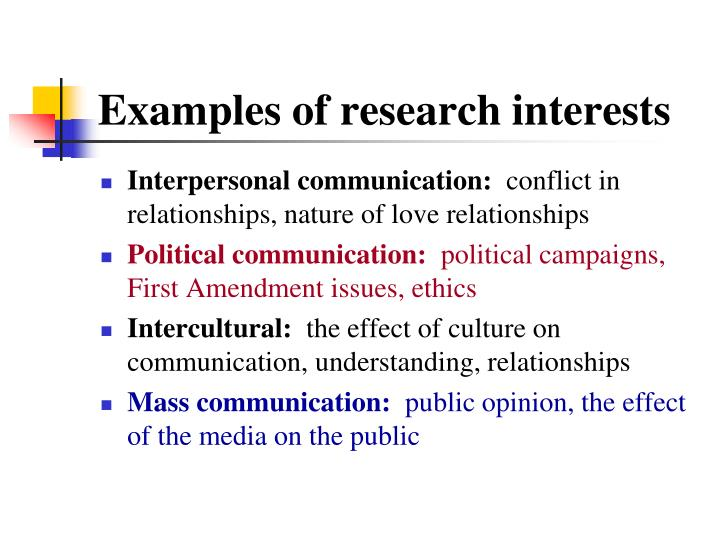 Interpersonal Communication Examples Image collections - example - interpersonal examples