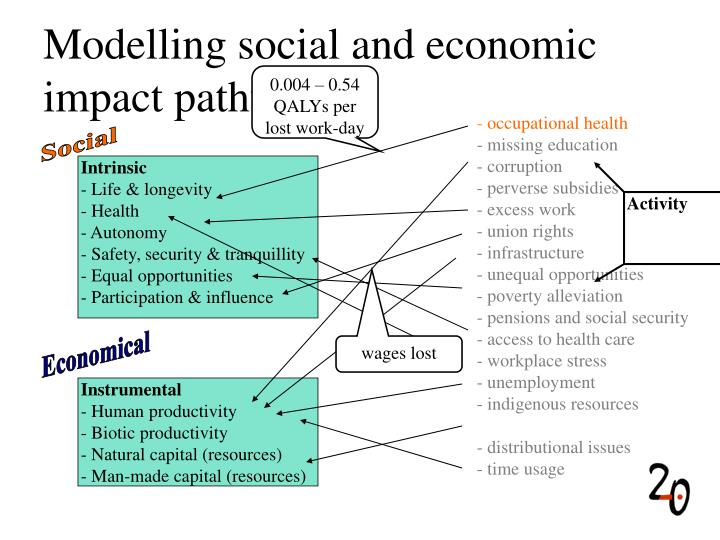PPT - Social impact categories, indicators, characterisation and