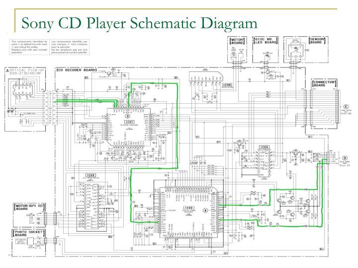 Sony Xplod Wiring Diagram standard electrical wiring diagram