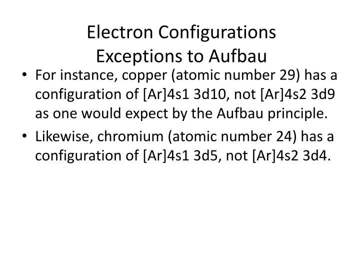 copper electron configuration - Yokkubkireklamowe