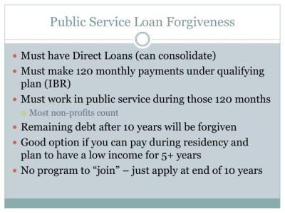 PPT - Medical Student Loans PowerPoint Presentation - ID:664807