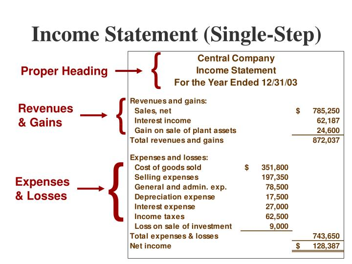 PPT - Chapter 4 The Income Statement and Statement of Cash Flows