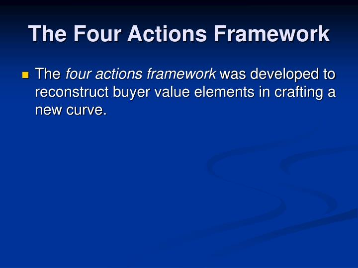 PPT - Blue Ocean Strategy Analytical Tools and Frameworks