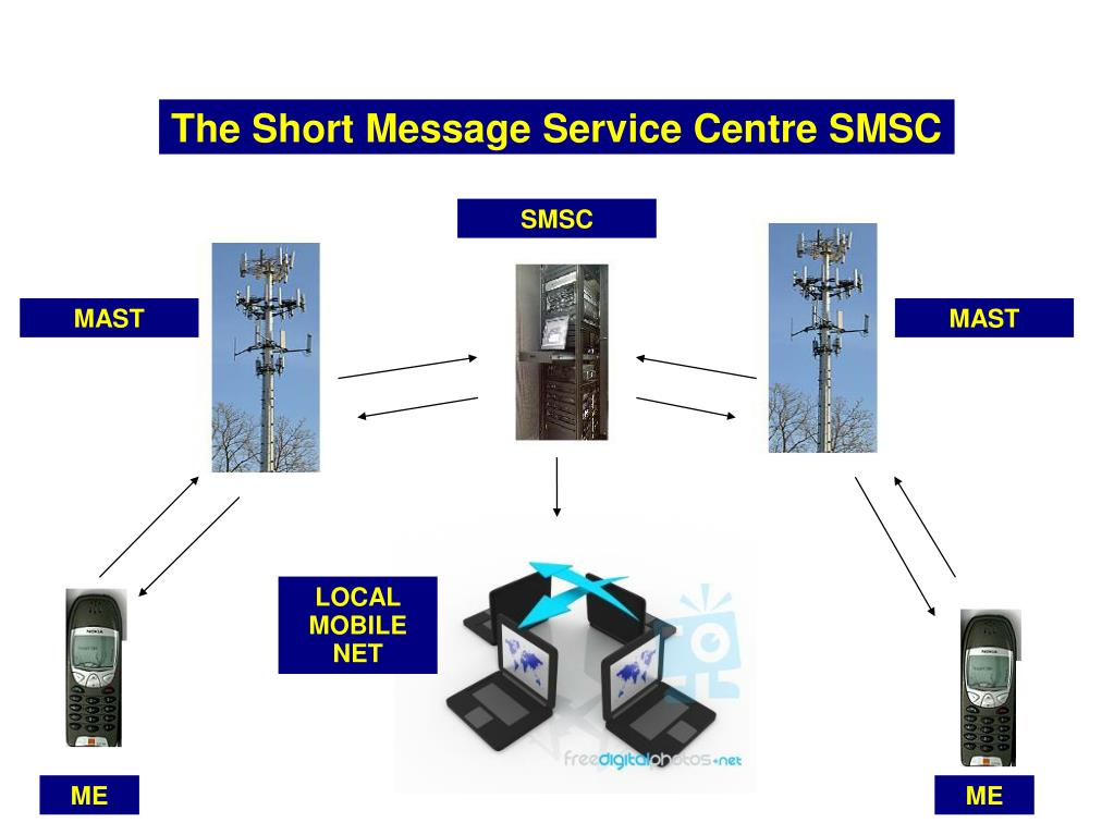 PPT - The Short Message Service Centre SMSC PowerPoint Presentation