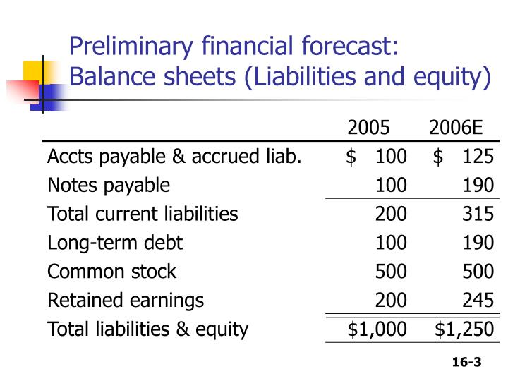 PPT - CHAPTER 16 Financial Planning and Forecasting PowerPoint