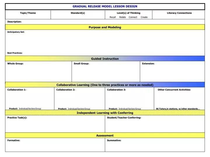 Gradual Release Model Lesson Plan Template - 28 templates - Ppt - release plan template