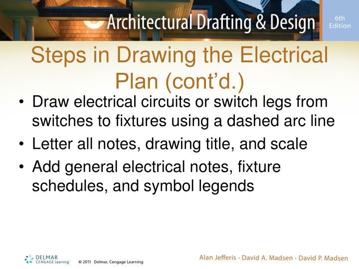 Electrical Plan Notes Wiring Diagram