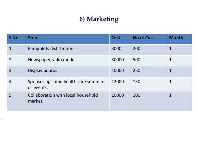 Business link business plan template costumepartyrun business flashek Choice Image