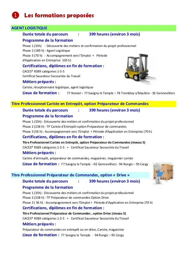 modele cv de logistique magasinier
