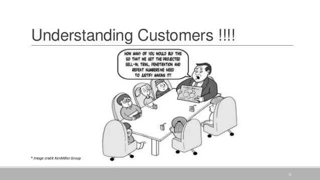 Understanding Voice Of Customer