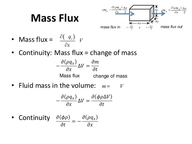 05-groundwater-flow-equations-5-638 Mass Volume And Density