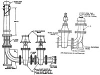 Fire Hydrant Pipe Size - Acpfoto
