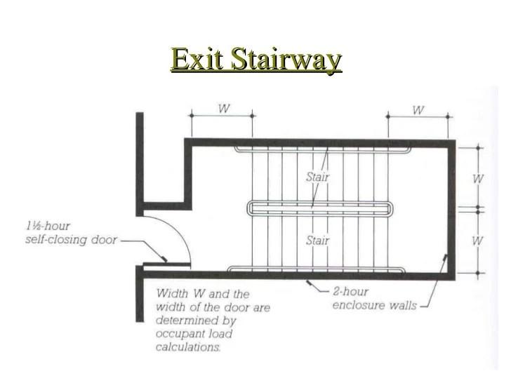 exit width diagram