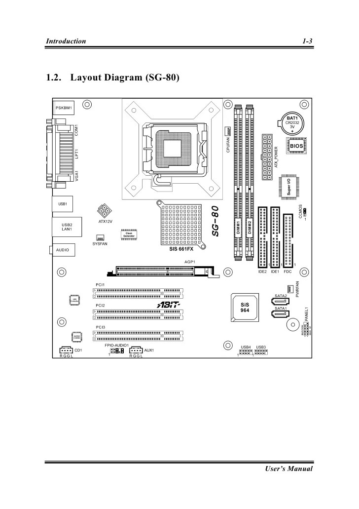 micro atx motherboard diagram layout