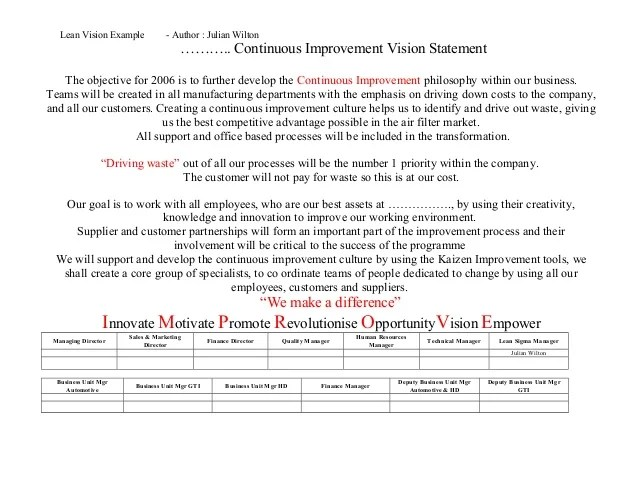 example mission statements for resume