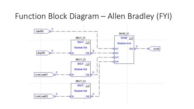 06 chapter06 binarylogicsystemsrev02 37 638?cb\\\\\\\=1479847392?quality\\\\\\\=80\\\\\\\&strip\\\\\\\=all logic diagram sama wiring diagram land
