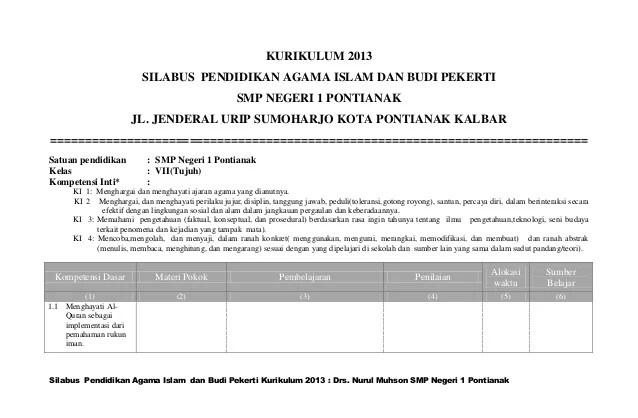Rpp Pendidikan Agama Islam Sma Kurikulum 2013 Perangkat Pembelajaran Rpp Silabus Kurikulum 2013 Silabus Pendidikan Agama Islam Dan Budi Pekerti Kurikulum 2013 Drs