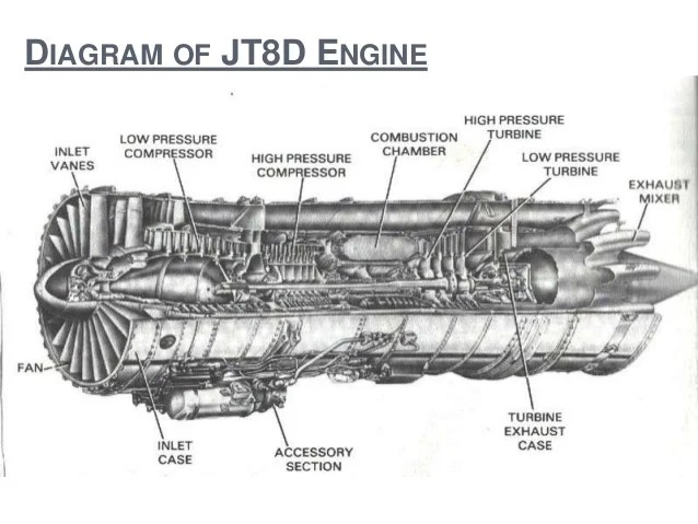 honda 1 6 engine diagram