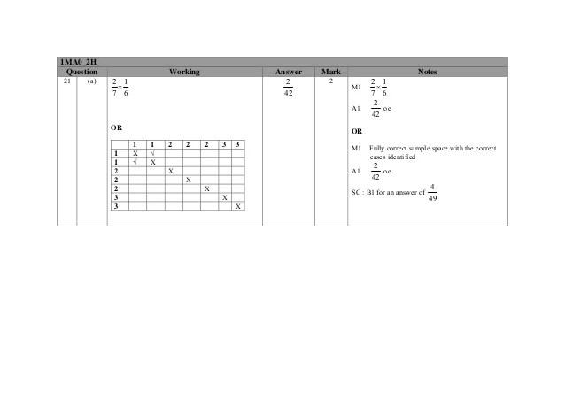 pixl maths papers foundation