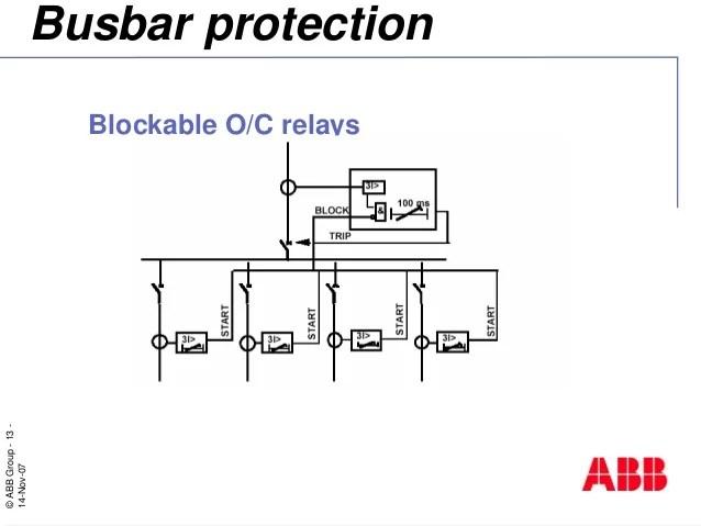 1986 Bayliner Fuse Diagram \u2013 Wiring Diagram Repair