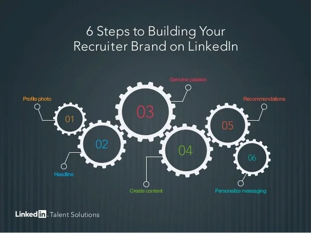 When To Leave A Job Off Your Resume Jobscan Blog 2015 Linkedin Recruiter Profile Guide