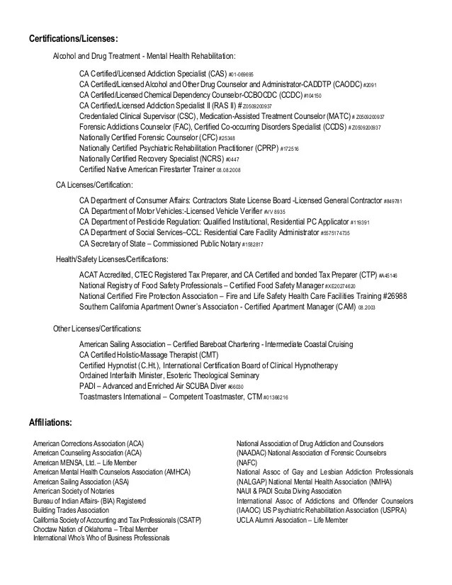 sample resume for qualified mental health professional - Mini