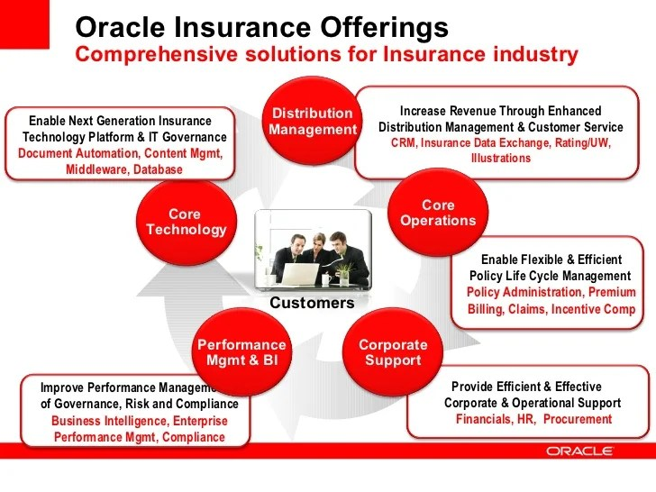 The Motor Insurance Database Mid Oracle Insurance A Clear Vision For The Industry