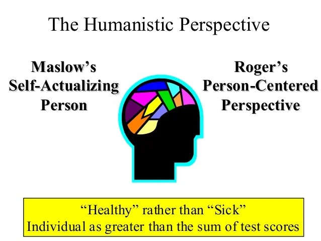 The humanistic approach essay example Coursework Academic Writing - humanistic existential perspective