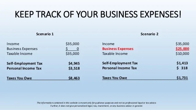 tracking business expenses and income - Bire1andwap - how to track business expenses