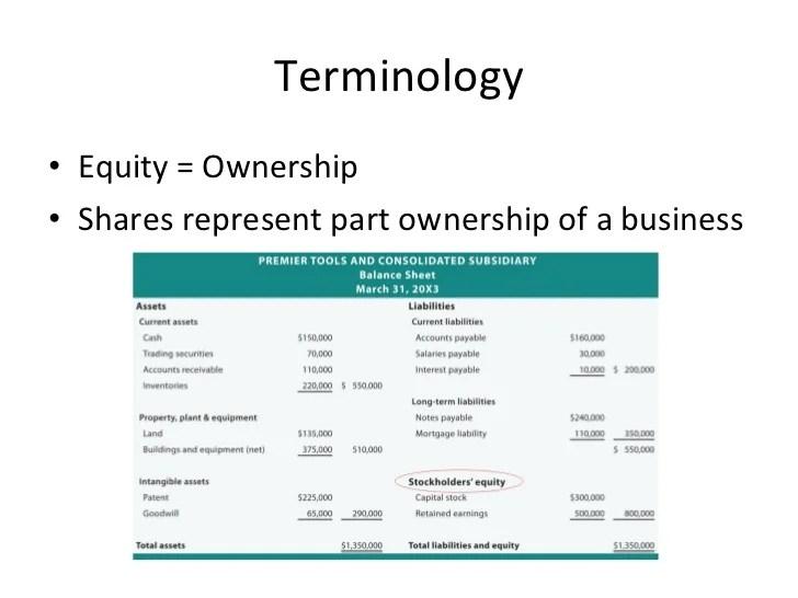 Equity Capital Markets International Economic Relations Metropolitan University Prague Martin Kolmhofer