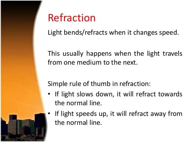 10 Properties Of Light