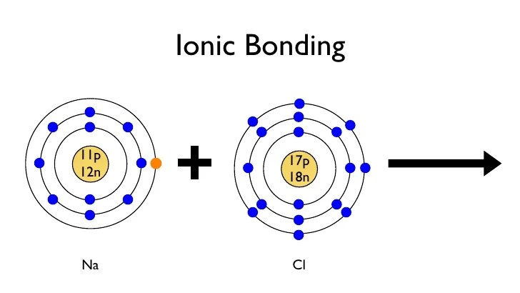 bohr diagram for calcium fluoride