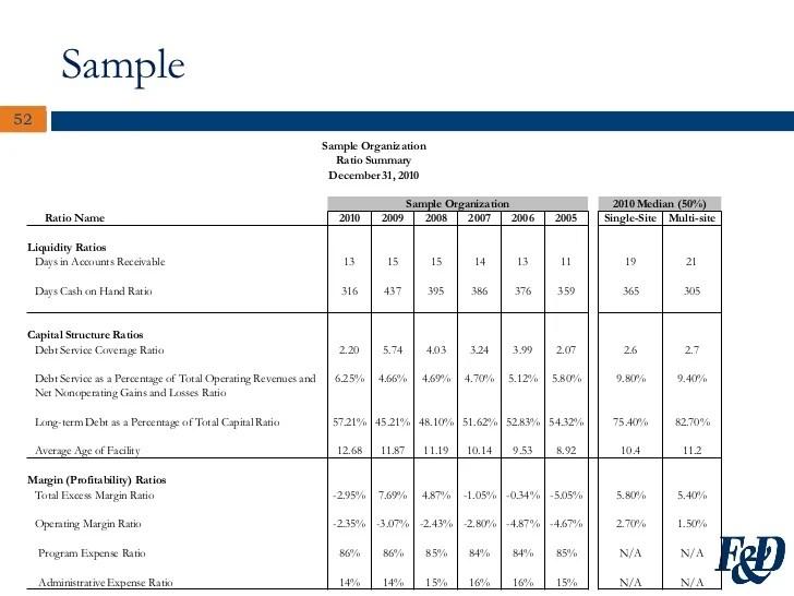budget for non profit organization example - Baskanidai - budget non profit