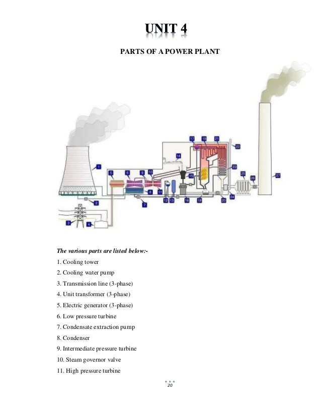 electric field mill