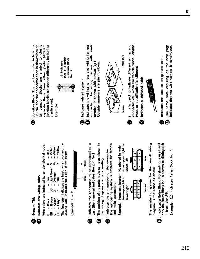 1996 ford aerostar wiring diagram
