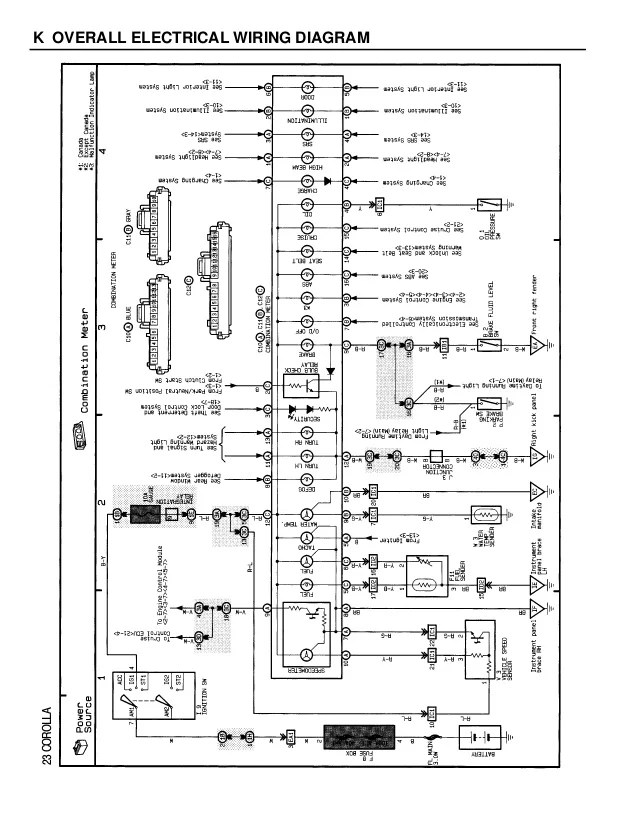 Toyota 5a Fe Engine Wiring Diagram Pdf - Somurich