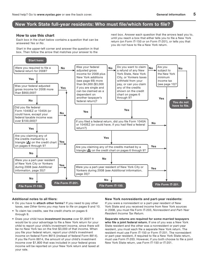 Federal Form 1040ez Instructions Gallery Form 1040 Instructions